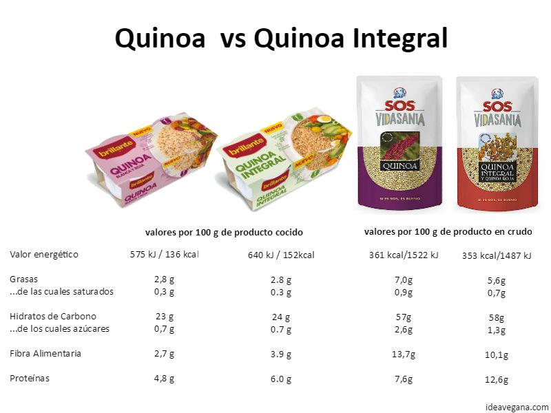 La quinoa integral no existe